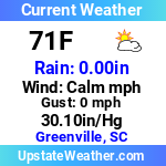 Current Weather Conditions in Atlanta, GA, USA