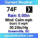 Current Weather Conditions in Greer, SC, USA