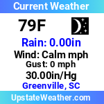 Current Weather Conditions in Greenville South Carolina